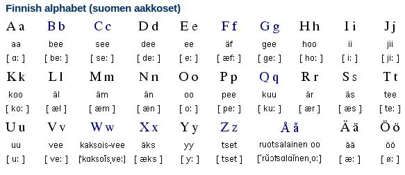 Учим алфавит в стихах - поделки с детьми деткиподелки // виктор белей